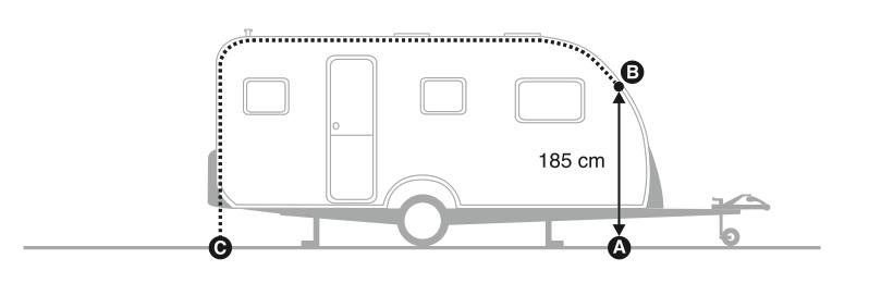 Caravan omloopmaat